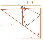 newFormula: Construction of z_0 and z_1