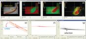 Figure4: Correlating several detectors