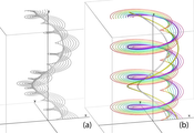 Figure1: Streamlines and pathlines in a model of a rotating vortex rope. (a) The vortex core line based on streamlines (according to Sujudi and Haimes) is shown as a thick grey tube (it is the only grey line which also is a helix). (b) The vortex core line based on pathlines (shown in yellow on the right) has the same pitch but a larger radius (it is the only helical pathline, shown in thick magenta).