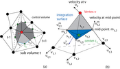 Figure6: Gradient estimation at a vertex (red) using the Green-Gauss theorem requires to estimate cell center velocities and mid-point velocities. (a) The surrounding surface uses cell centers (green) and mid-points (gray). (b) In this detail illustration of the lighter gray section from (a) we see the full configuration for a single surrounding tetrahedron.