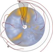 image: Volumetric Bulls Eye Plot