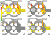Image9: Feature comparison: (top) Temperature distribution in a plane. (A-C) Selected areas correspond to the findings     in Figure 8. We can see that the different variables explain different but partially overlapping subsets of the fluid.
