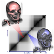 Image: Isosurface similarity map with two isovalues highlighted