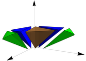 Intersection decomposition: Decomposition of the intersection volume between the spherical filter support and a input tetrahedron. The different colors denote different geometrical shapes for which a closed form solution of the integral can be obtained.