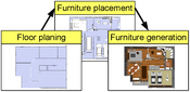 image: The pipeline for indoor architecture modeling