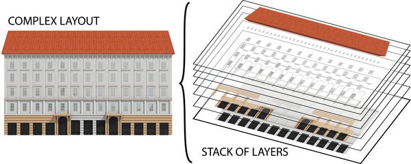 teaser: Decomposition of a facade into layers.