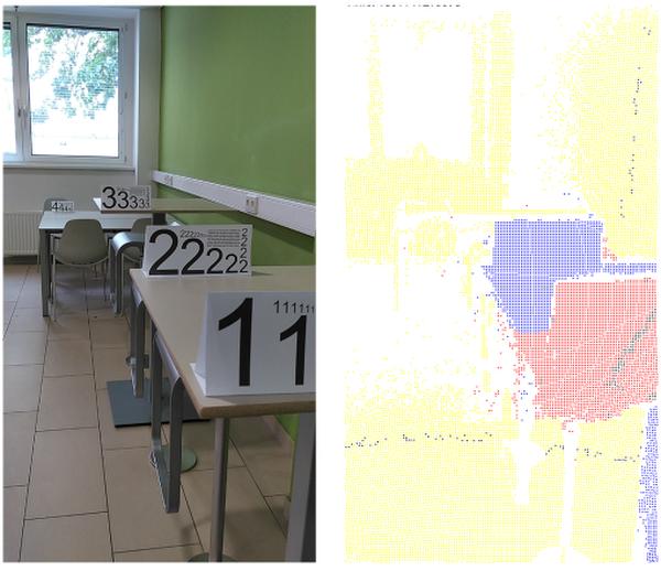 image: Image vs. depth image