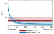 image: Error spectrum ensemble