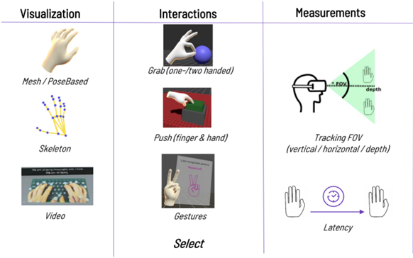 hand interaction taxonomy